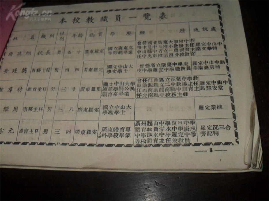 【图】省立罗定中学同学录(本校教职员一览表怎样军训参加初中不会图片