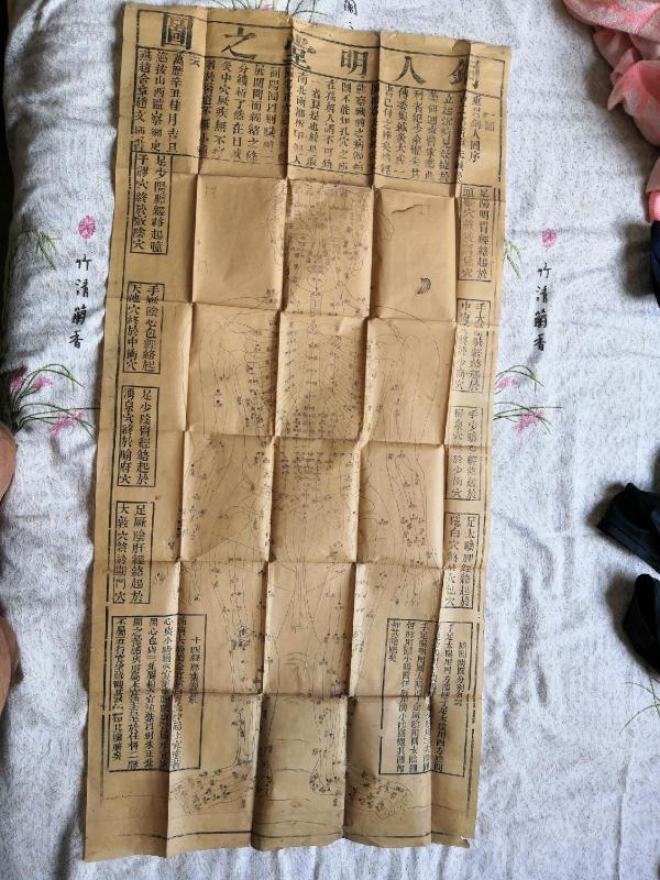 清.康熙  中医类  经典木刻版画 (铜人明堂之图)一套四张 112*50     图四边有小缺   品自定拍后不议价
